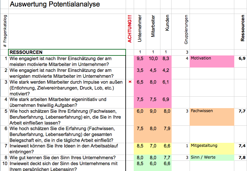 STEAUF - Auswertung Potentialanalyse