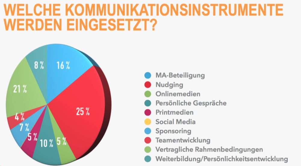 STEAUF_Business-Value-Study_CSR-Richtlinie-4